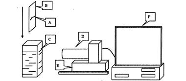 [实用新型] 用于检验文件制成时间的装置